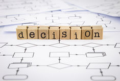 Decision chart word Stock Image