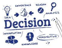 Decision concept Stock Photography
