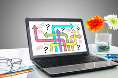 Decision concept on a laptop screen. Laptop screen showing decision concept Royalty Free Stock Image