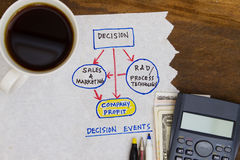 Decision events. Sketch on the napkin abstract royalty free stock photo