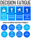 Decision fatigue Royalty Free Stock Photo