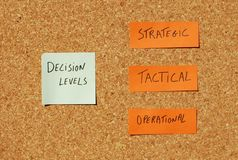 Decision levels. Concept of tree different decision levels on a corkboard with colorful notes Royalty Free Stock Images