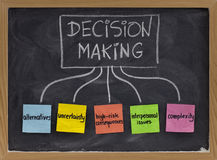 Decision making concept on blackboard Stock Photography