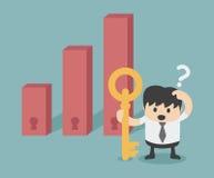 Decision making invest. Illustration Cartoons concepts stock illustration