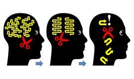 Decision Making Process Stock Image