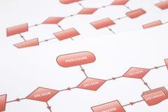 Decision procedure flow chart royalty free stock photo