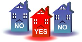 Decision yes. Dilema a correct choice of housing stock illustration