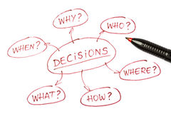 Decisions chart top view. Top view of a Decisions chart with red pen on paper Stock Images