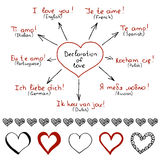 Declarations of love in different languages Royalty Free Stock Photo