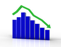 Declining bar graph with arrow. A declining bar graph with an arrow rendered in 3d on a white background Stock Images