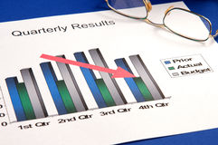 Declining business results chart Stock Photo