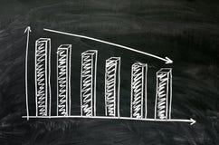 Declining chart. Blackboard with declining chart. Blackboard with declining chart royalty free illustration