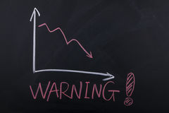 Declining chart. And warning on blackboard Royalty Free Stock Images
