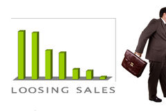 Declining profit chart. Loosing sales Stock Photography