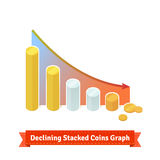 Declining Stacked Coins Graph Royalty Free Stock Photography