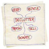 Declutter concept on napkin. Declutter concept keep, recycle, trash, sell, donate - handwriting on napkin isolated on white stock image