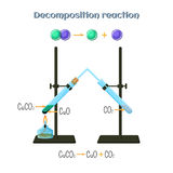 Decomposition reaction - copper carbonate to copper oxide and carbon dioxide. Types of chemical reactions, part 4 of 7. Educational chemistry for kids. Cartoon Royalty Free Stock Image