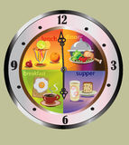 Decorative clock. With symbols of breakfast,lunch,dinner and supper Royalty Free Stock Photos