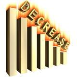 Decrease graph bar. Decrease burning graph bar  on white background Stock Images