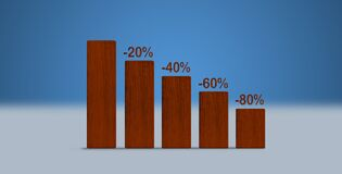 Decrease percentage in wood chart bar with discounts Numbers percent value. promotion and price down
