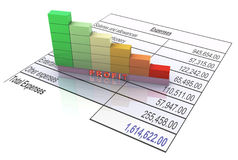 Decrease in profit. 3d bars showing decrease in profit due to expenses Royalty Free Stock Photos
