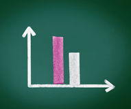 Decreasing Bar Graph. With two bars decreasing in size over time, handdrawn in chalk on a chalkboard stock image