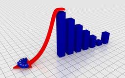 Decreasing graph with euro symbo Royalty Free Stock Photos