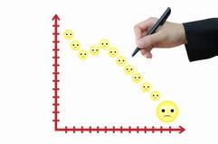 Decreasing graph for failure concept Stock Photography