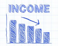 Income Down Graph Paper. Decreasing graph and income word on graph paper background Stock Images