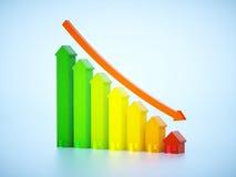 Decreasing graph of real estate. 3d render image with decreasing graph of real estate royalty free illustration