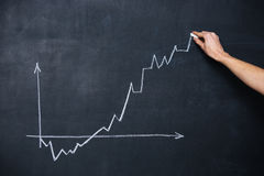 Decreasing and increasing graph on chalkboard Stock Photo