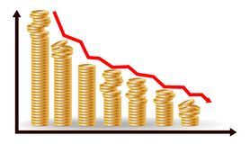 Decreasing piles of coins with going down graph. Concept for financial fall. Decreasing piles of coins with going down graph. Concept for financial fall vector illustration