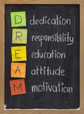Dedication responsibility education attitude. Dedication, responsibility, education, attitude, motivation - DREAM acronym explained on blackboard with color royalty free stock photo