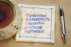 Dedication, responsibility, education. Attitude, motivation - DREAM acronym - a napkin doodle with a cup of tea Royalty Free Stock Photos