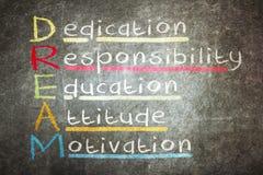 Dedikation ansvar, utbildning, inställning, motivation - DR Royaltyfri Bild