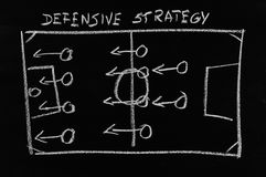 Defensive strategy on chalkboard Stock Photos