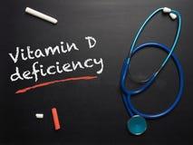 A deficiência da vitamina D das palavras em um quadro imagem de stock royalty free