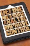 Defina, mida, analice, mejore, controle fotografía de archivo