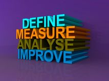 Define measure analyse improve. Define, measure, analyse and improve concept image with words on a purple background stock illustration