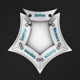 Define, measure, analyze, improve, control. Concept of continuous improvement process or cycle Stock Photos