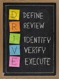 Define, Review, Identify, Verify, Execute. DRIVE (Define, Review, Identify, Verify, Execute) - acronym used in quality management, color sticky notes and white Stock Photos