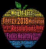 Definições saudáveis 2018 Imagem de Stock