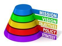 Definición de las metas corporativas Foto de archivo