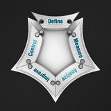 Definiera, mäta, analysera, förbättra, kontrollera Arkivfoton