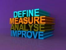 Definieren Sie Maß analysieren verbessern Stockbild
