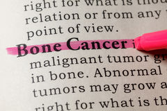 Definition of Bone Cancer Royalty Free Stock Photo