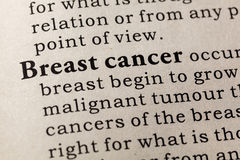 Definition of  breast cancer Royalty Free Stock Image