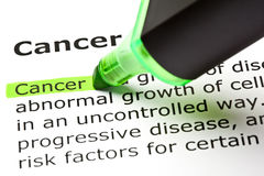 Definition of Cancer Stock Photo