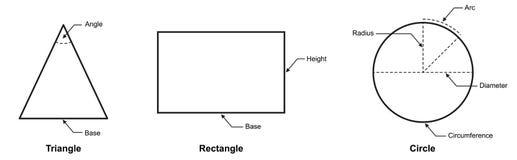 Definition der Geometrieform und Niederlassung von Mathematik die Abkommen mit Punkten, Linien, Winkeln, Oberflächen und Körpern  vektor abbildung