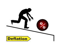 Deflation Stock Images